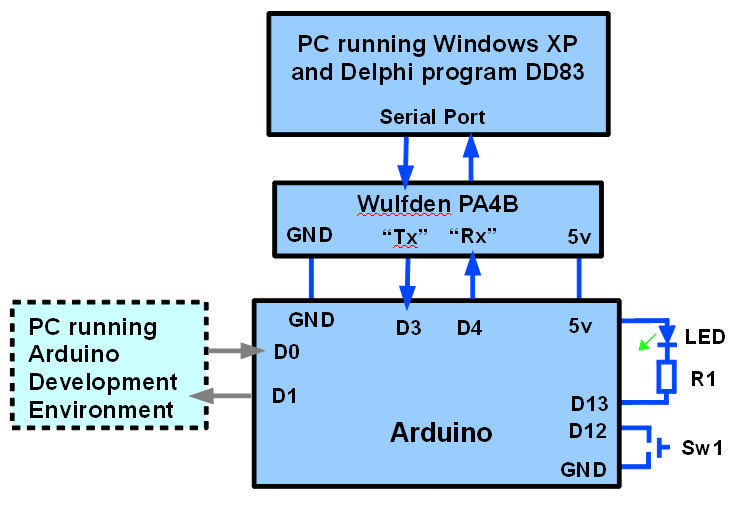 Arduino and Windows PC 'talking' together- block diagram
