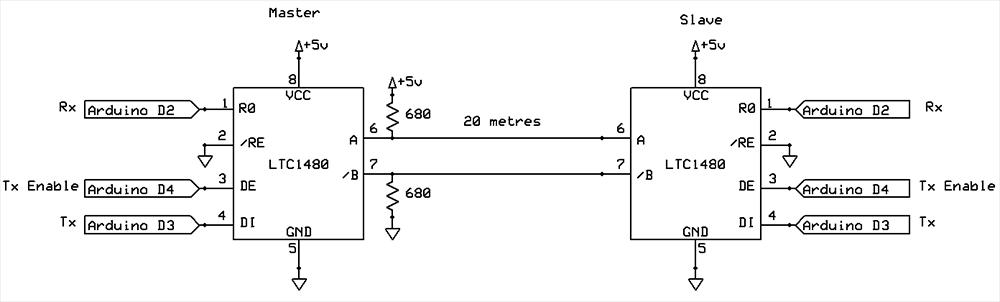 A hobbyist s RS485 LAN for microprocessors aht8brklan485