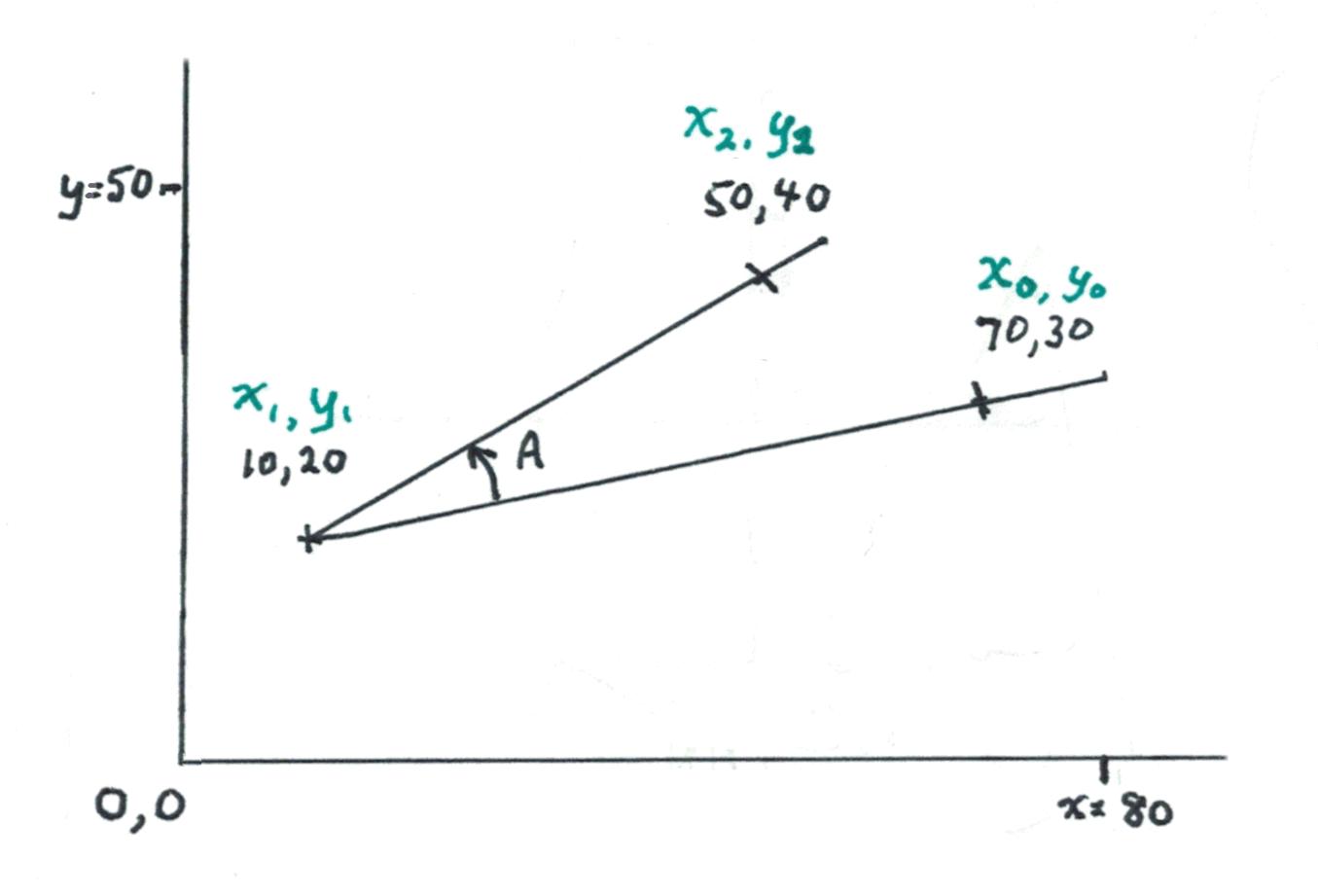 Angle calculator- Lazarus